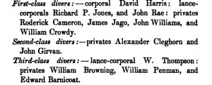 William Crowdy First Class Diver 1842