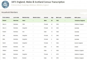 Henshaw Robert 1871 Census Transcription