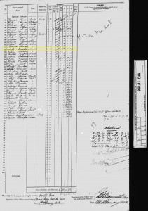 Hughes Muster Roll Nile